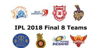 ipl-2018-all-teams-
