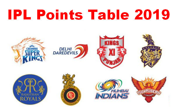 IPL 2019 Points Table
