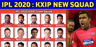IPL Team - Kings XI Punjab
